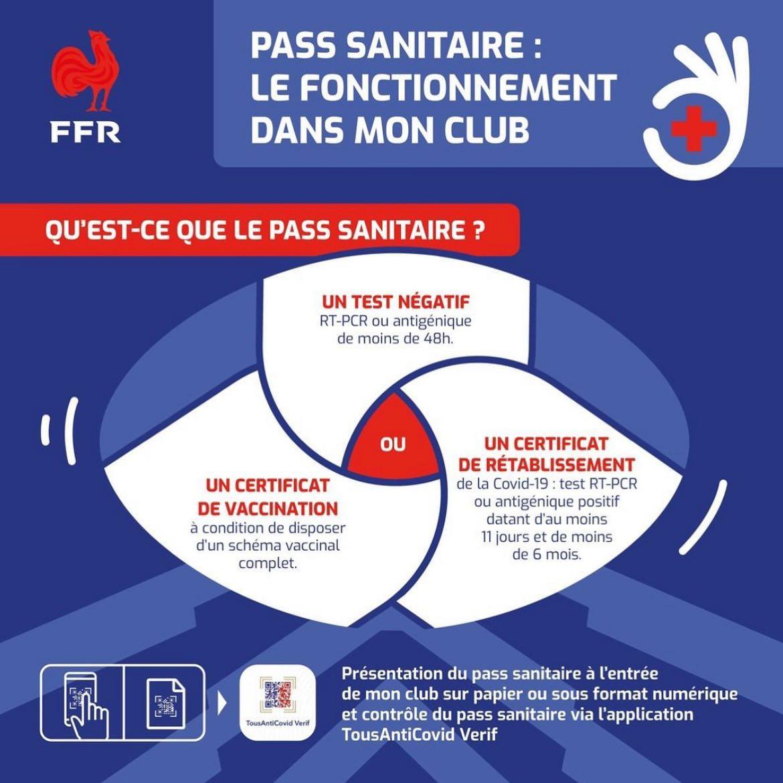 Directives de la FFR du 23/07/2021